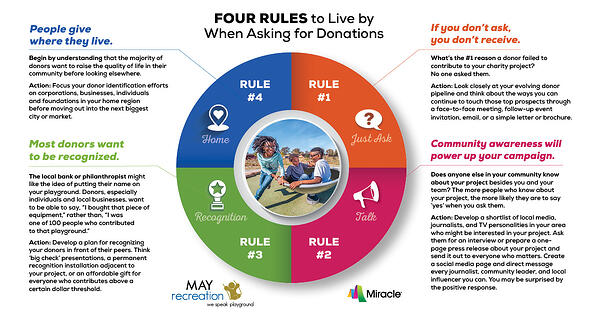 MayRec_Infographic_FB_03-1